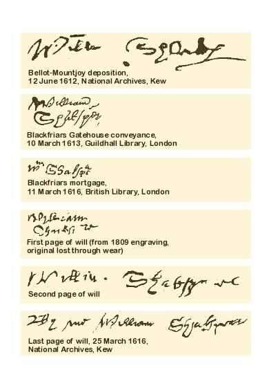 shakespeare_signatures_labelled1